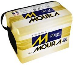 Baterias Moura - 3